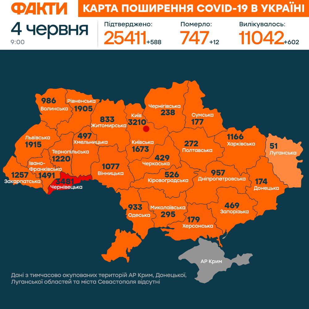 Коронавірус в Україні 4 червня