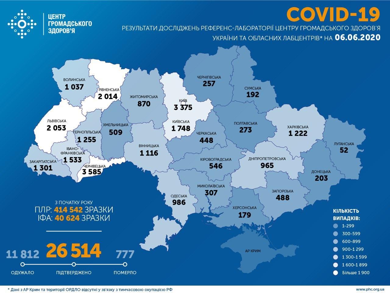 Открытые границы украины аренда коттедж дом торревьеха