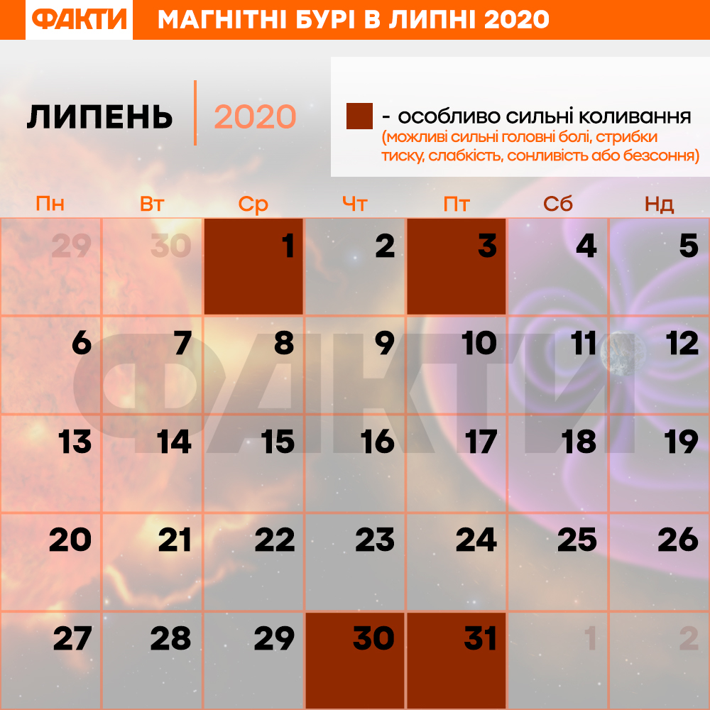 https://fakty.com.ua/wp-content/uploads/2020/06/22/2020-magburilypen.jpg