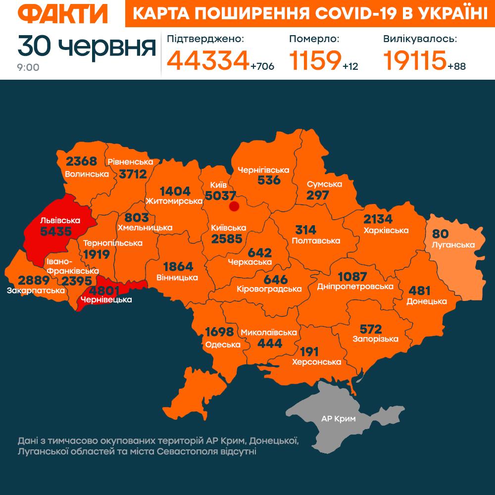 Новая волна Covid-19 и стратегия по вакцинации — карантин в Украине 30 июня