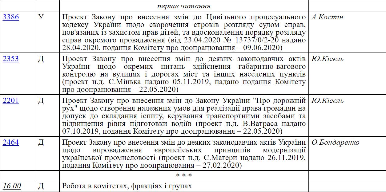 Засідання Верховної Ради 9 скликання 1.07.2020 - порядок денний
