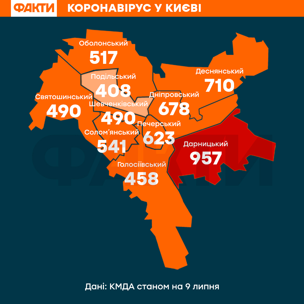У Києві за добу зафіксовано 93 нових випадки коронавірусу