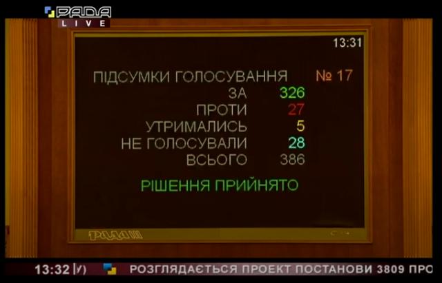 Місцеві вибори в Україні 2020 - ДАТА