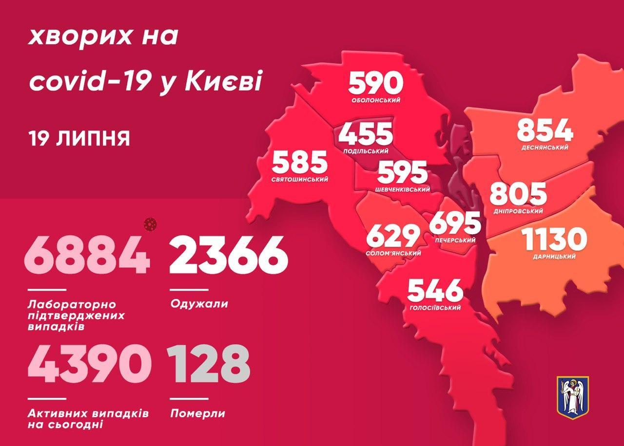 Коронавирус карта Киев 20 июля