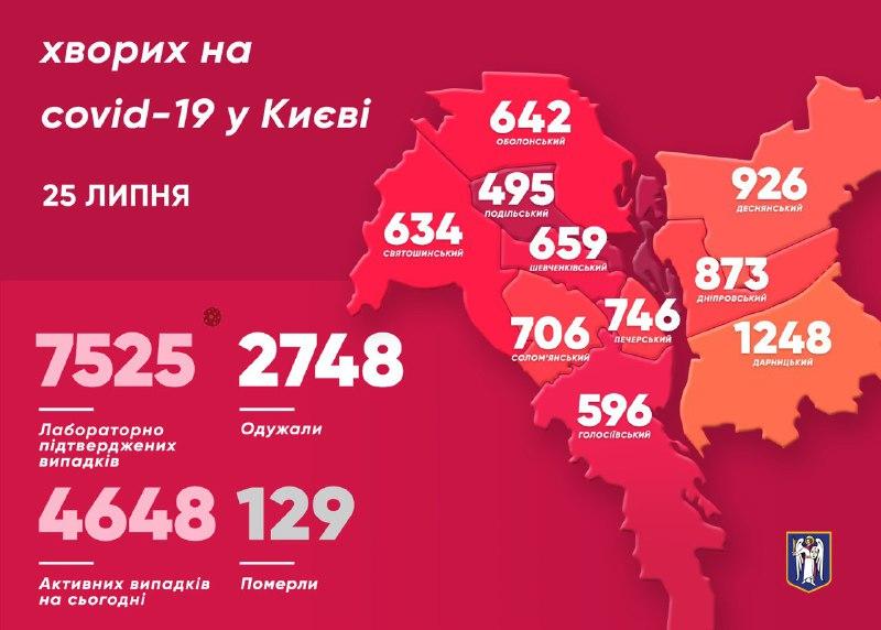 Карта поширення корнавірусу у Києві 25 липня