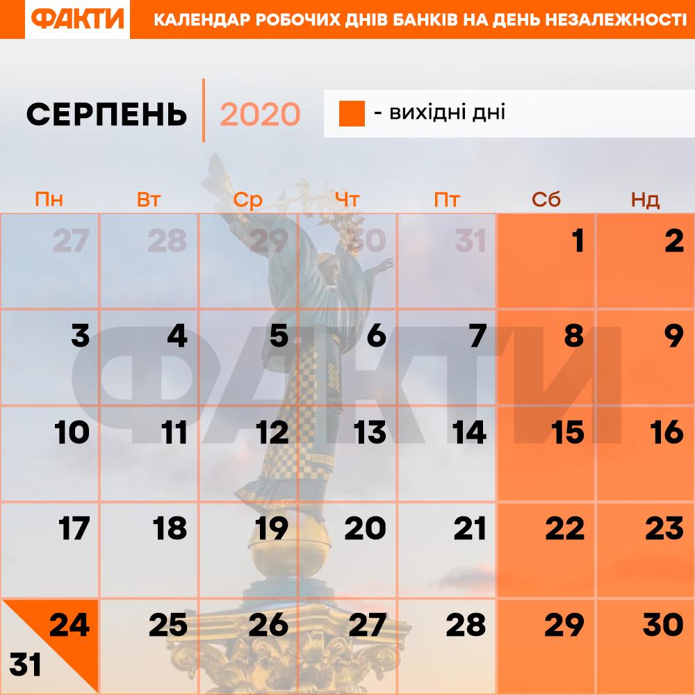 Вихідні у серпні 2020