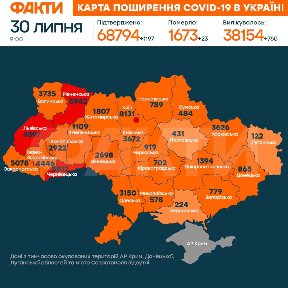 Карта та статистика коронавірусу в Україні 30 липня