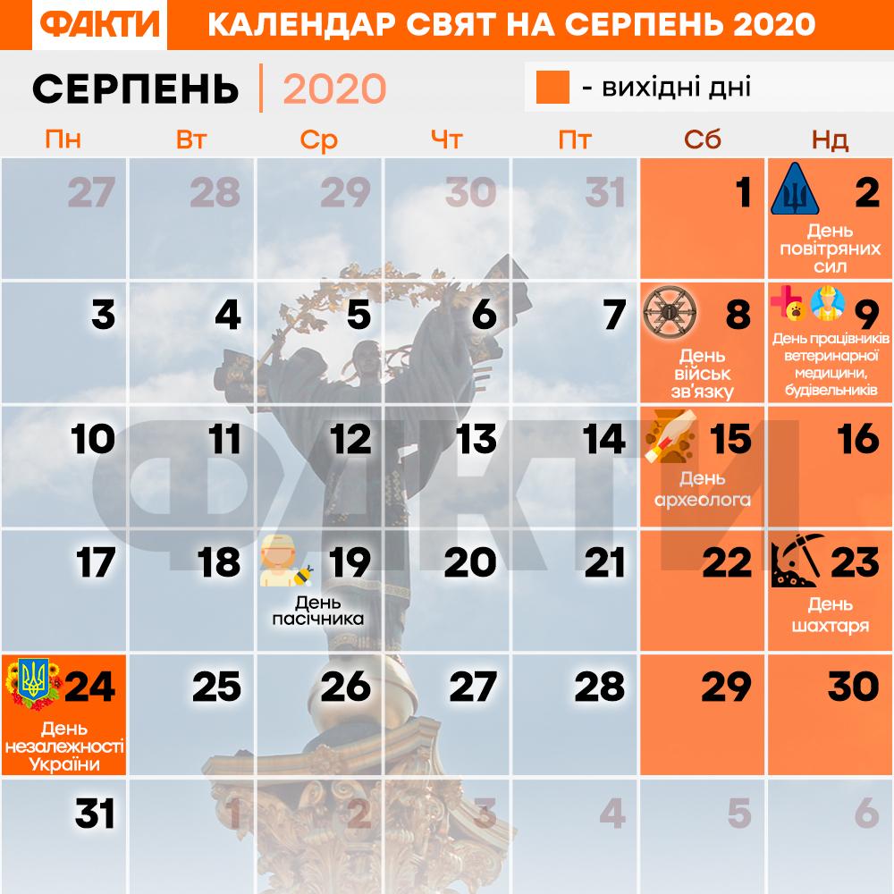 Вихідні у серпні 2020: скільки відпочиватимуть українці