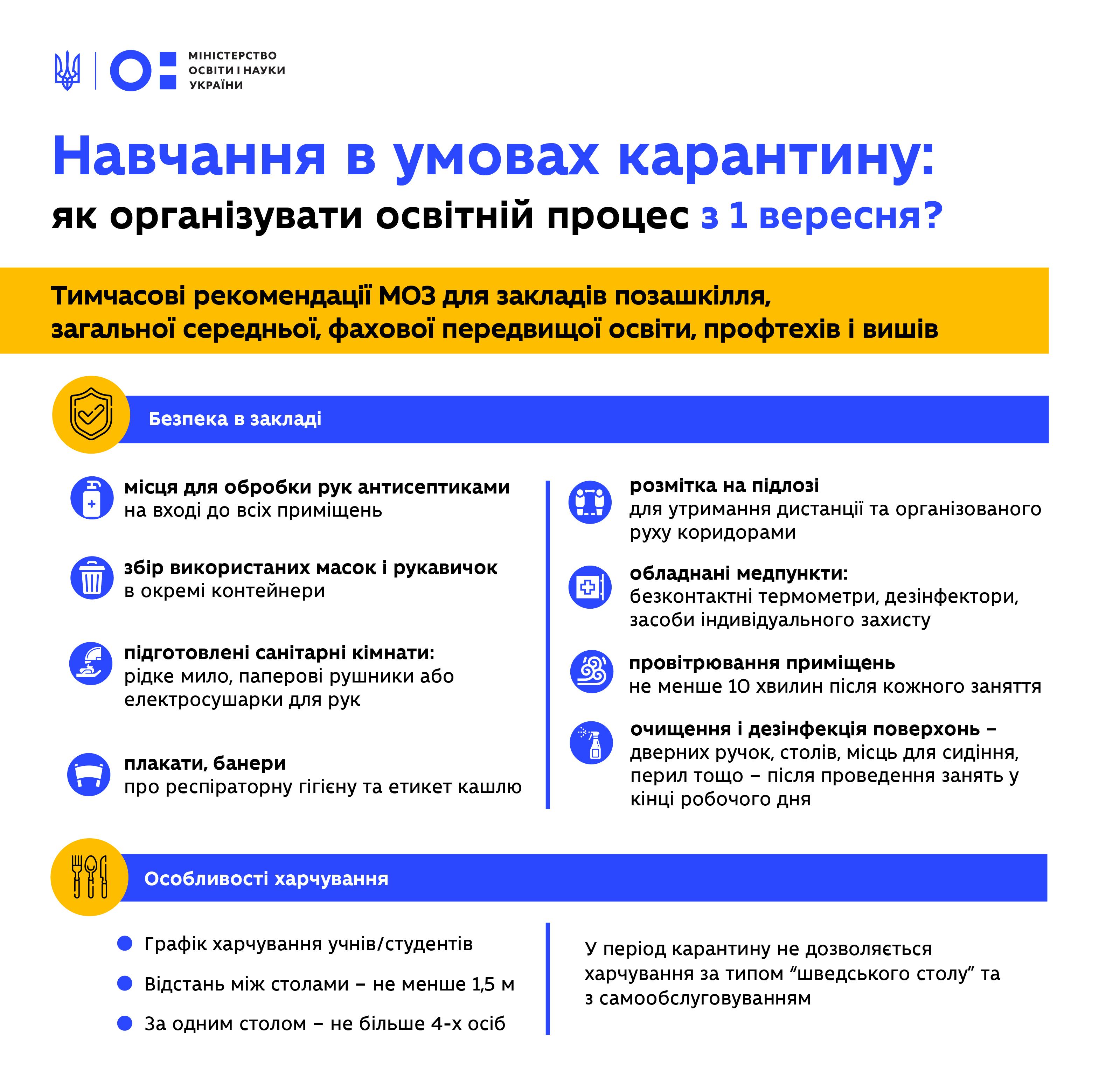 Шмигаль пояснив, чи підуть діти у школу 1 вересня