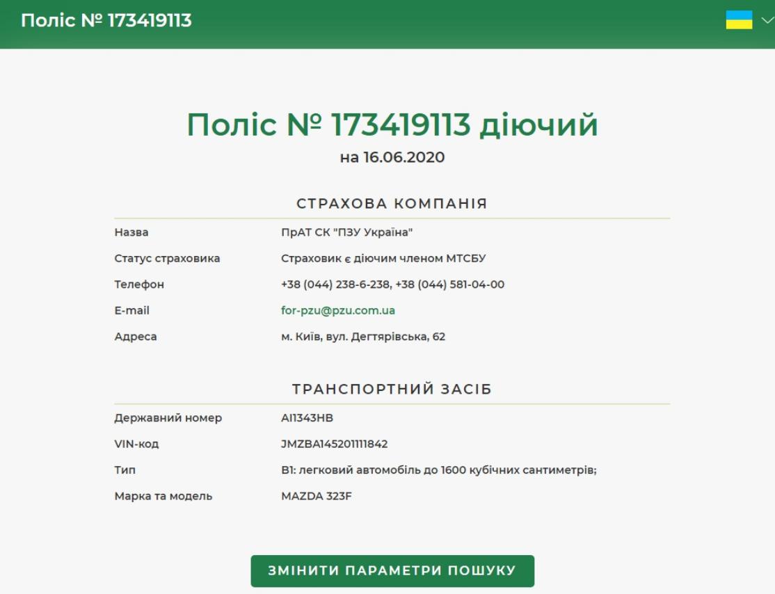 Авто-двійники в Україні: що робити, якщо вам приходять чужі штрафи