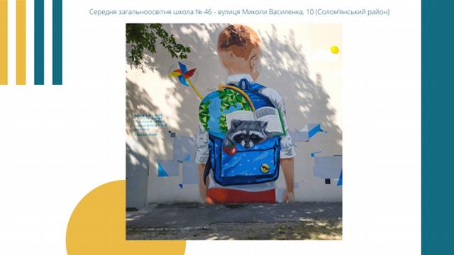Новий корпус Охматдит та школи Києва прикрасили smart-муралами - КМДА