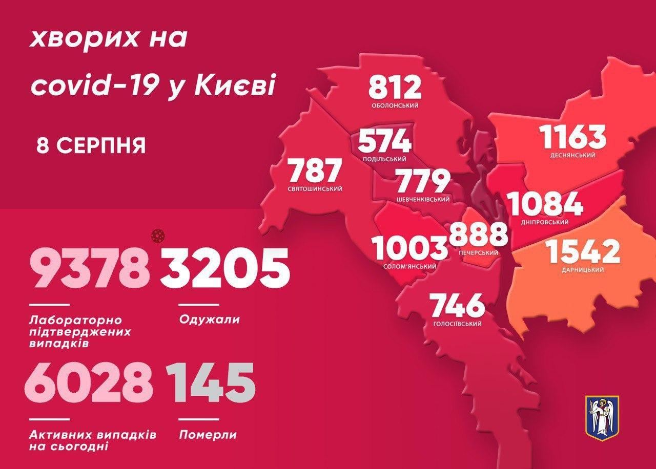 Коронавірус Київ 8 серпня карта