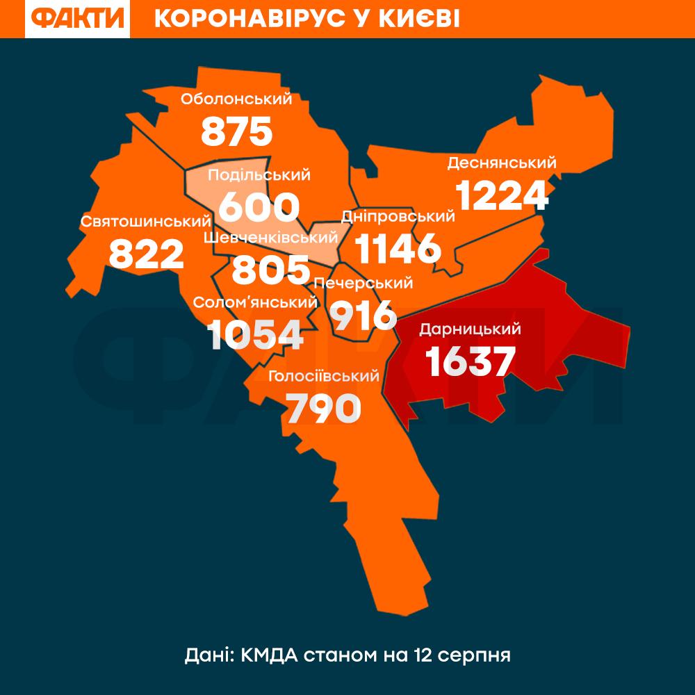 статистика коронавірус київ 12 серпня
