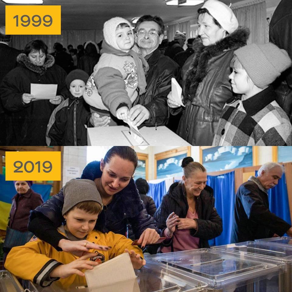Вибори за роки незалежності України