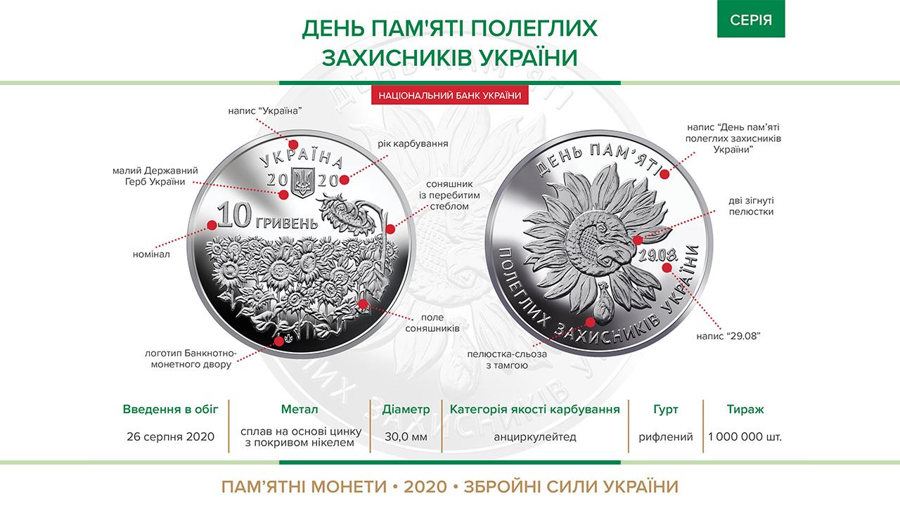 НБУ увів у обіг нову монету День пам'яті полеглих захисників України