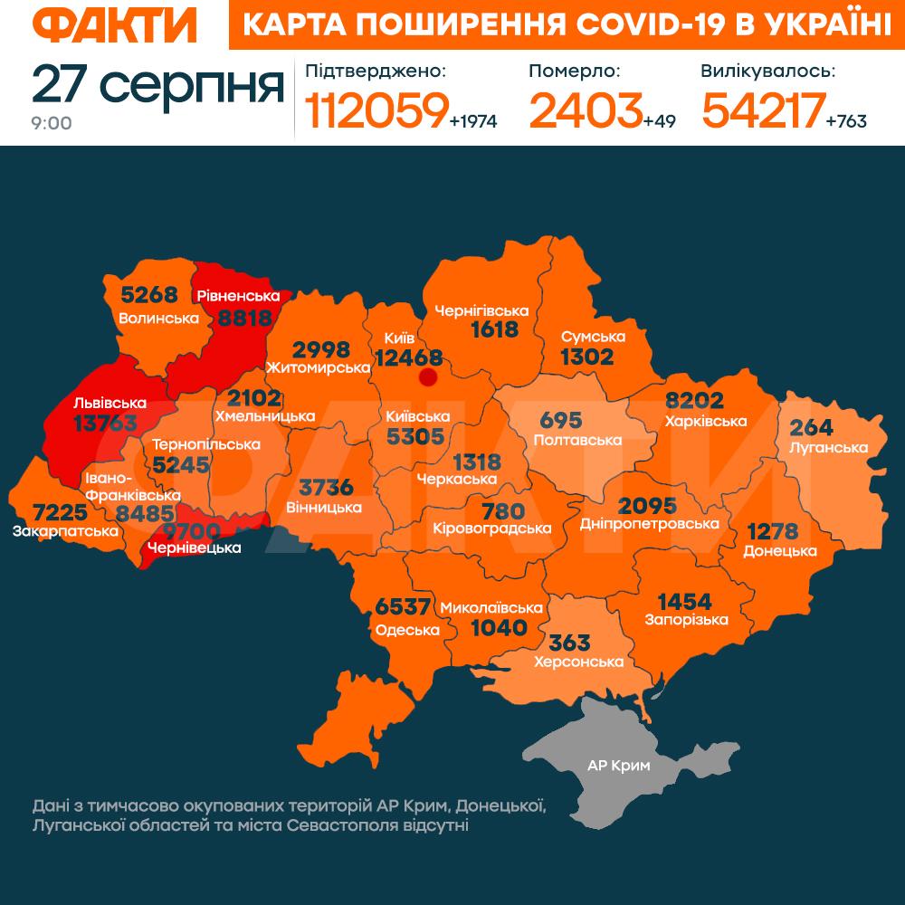 Статистика коронавірусу в Україні на 27 серпня