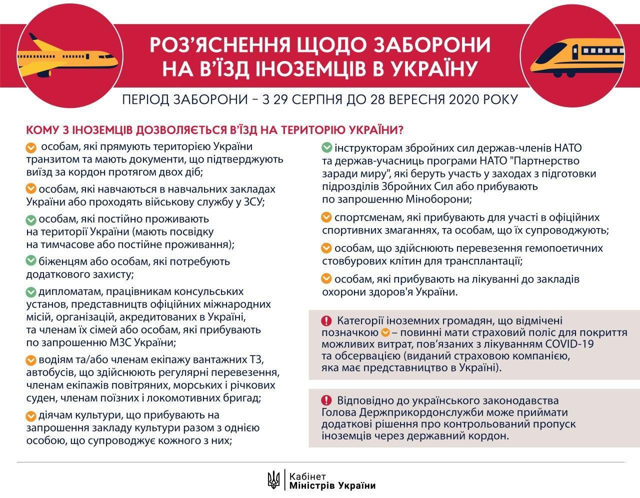 Зміни з 1 вересня: нові правила у школах, зростання мінімалки та ціни на газ