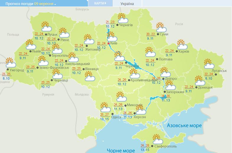 Погода на 9 вересня в Україні – прогноз погоди на сьогодні