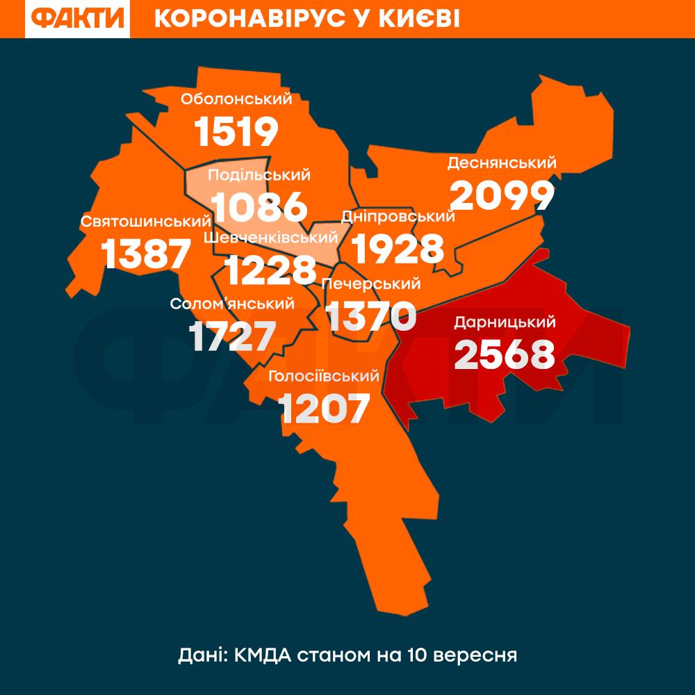 Карта коронавірусу у Києві на 10 вересня