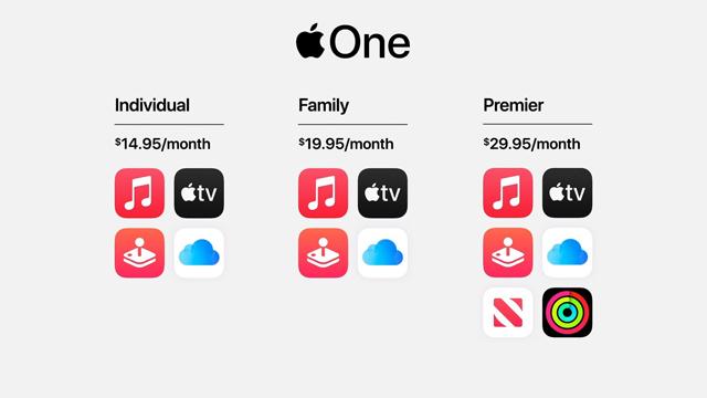 Презентація Apple: iPad 8 і iPad Air, Apple Watch 6 з пульсоксиметром