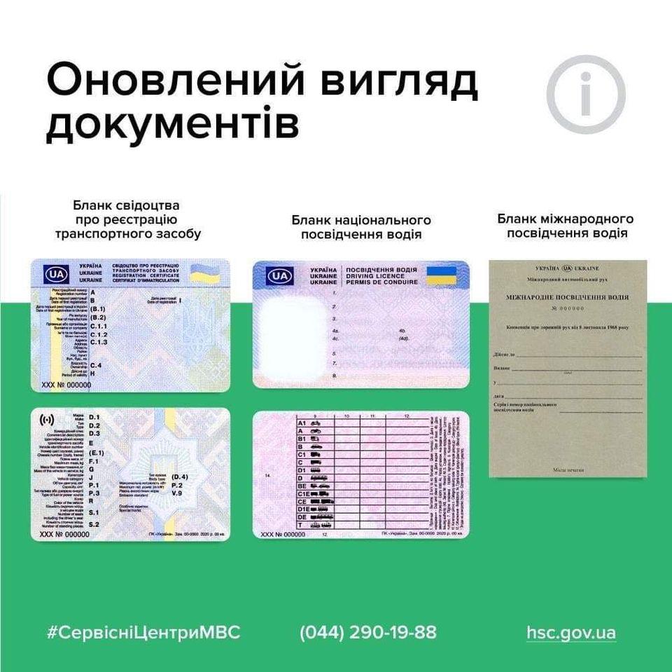 Уряд затвердив нові бланки посвідчення водія (ФОТО)