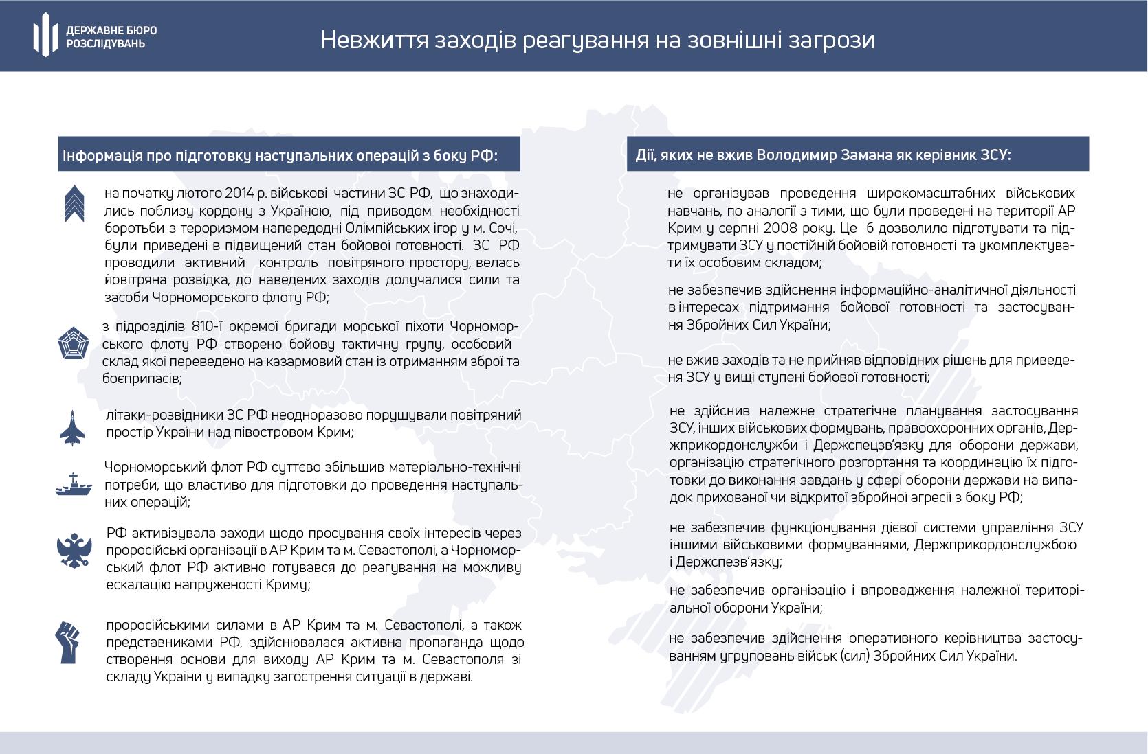 Анексія Криму: ДБР назвало пять основних причин окупації