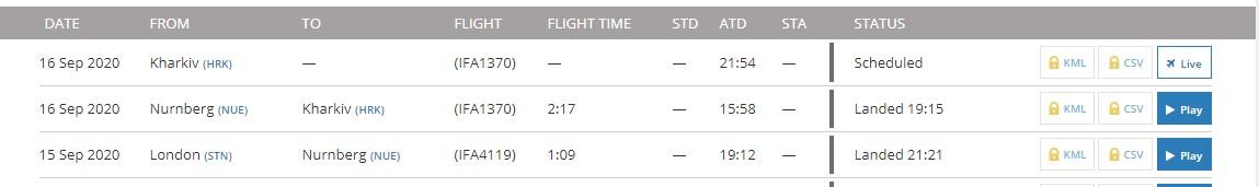 За Кернесом у Харків прибув літак, яким перевозили до Німеччини Навального – ЗМІ