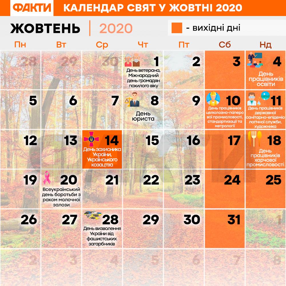 календар свят на жовтень 2020