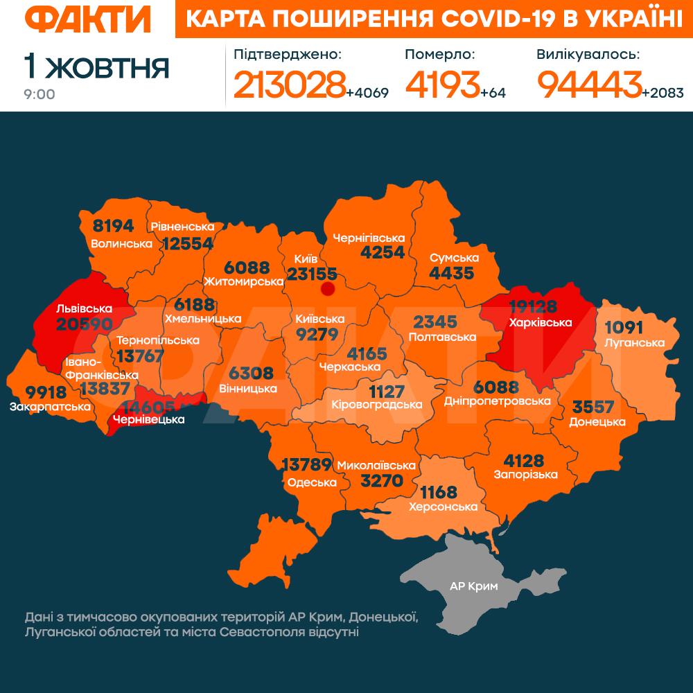 Коронвірус в Україні 1 жовтня 2020
