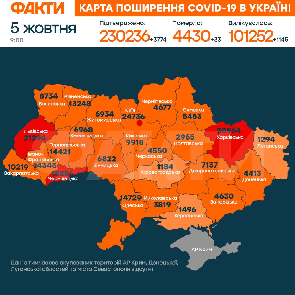 Карта і статистика коронавірусу в Україні 5 жовтня