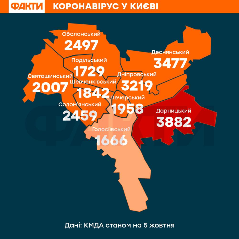 Карта коронавірусу у Києві 5 жовтня