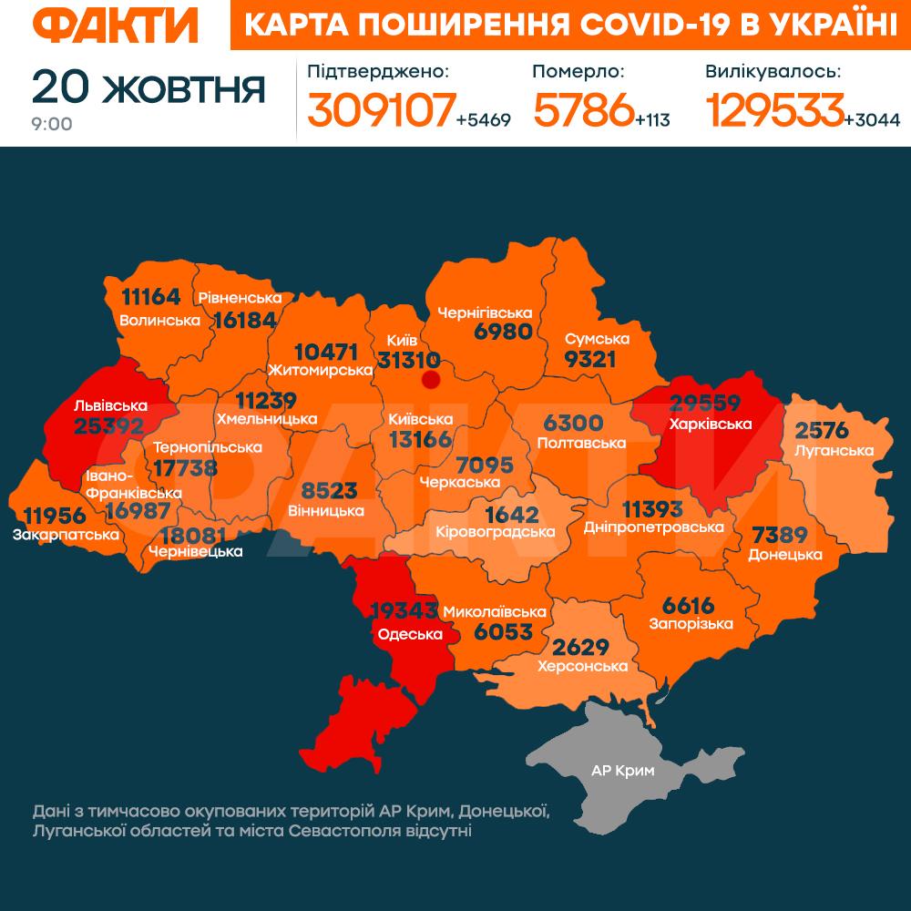 коронавірус в україні 20 жовтня