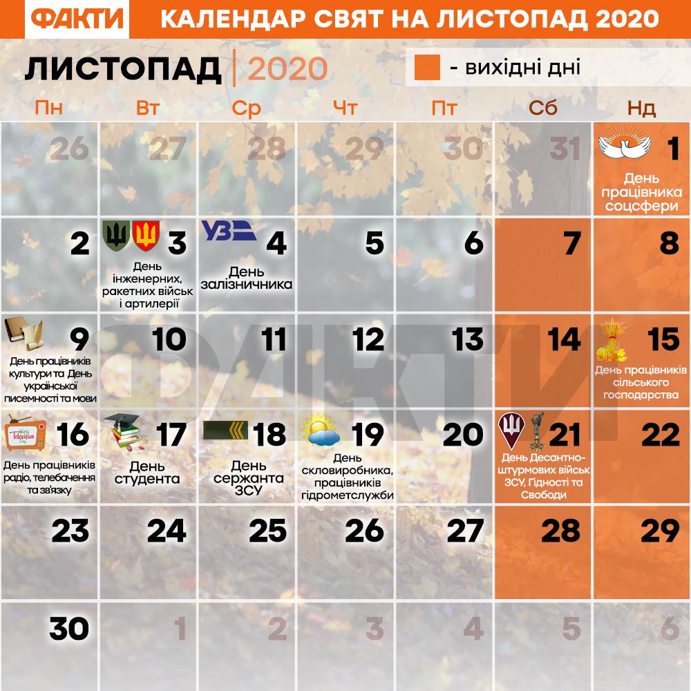Календар свят в Україні на листопад 2020