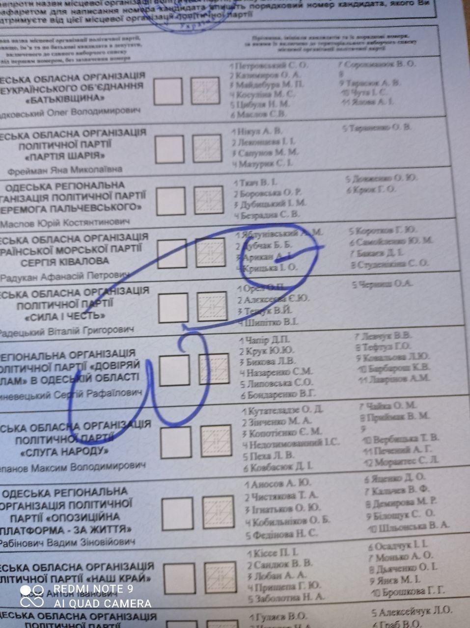Місцеві вибори в Україні: як українці креативно псували бюлетені
