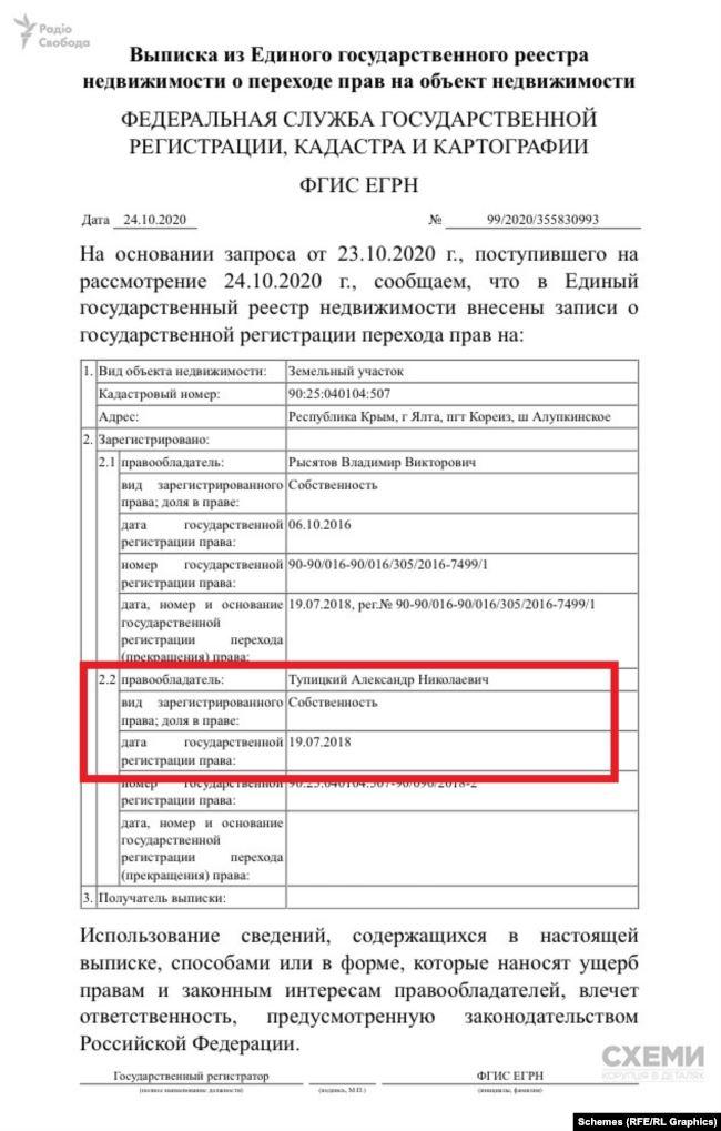 Голова Конституційного суду Олександр Тупицький не задекларував землю в Криму