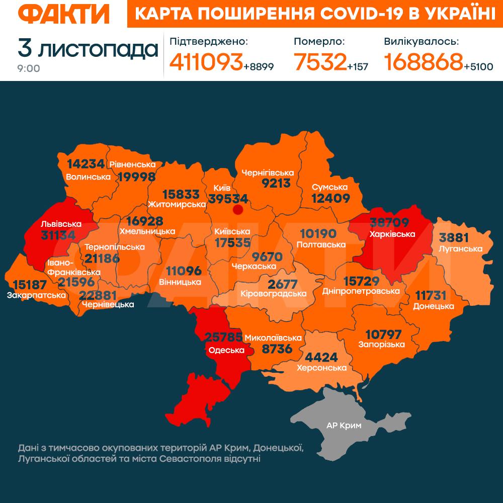 коронавірус в Україні 3 листопада