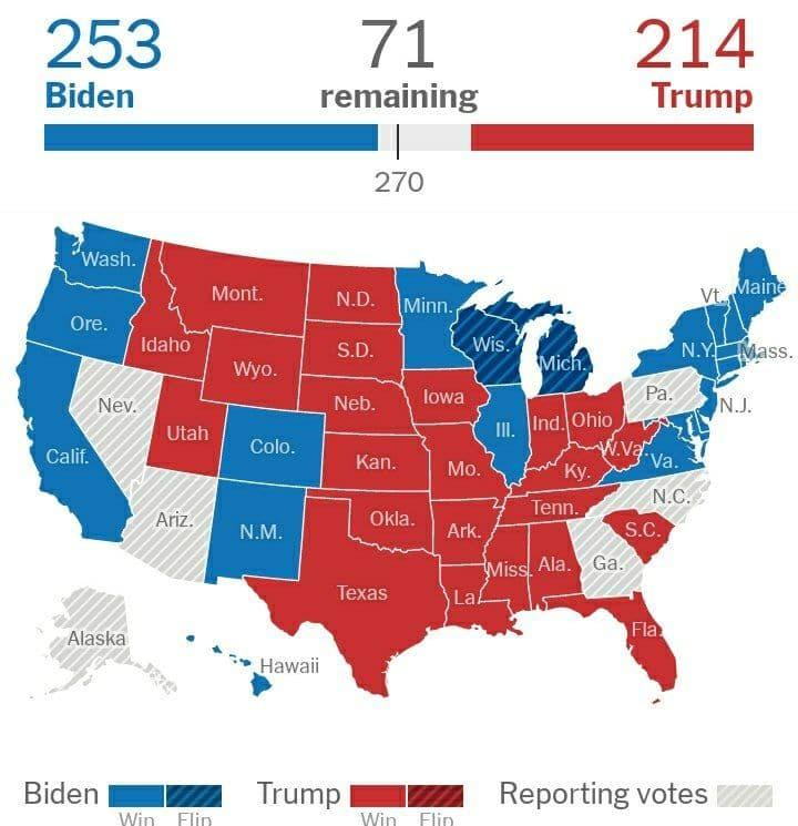 результати виборів у США