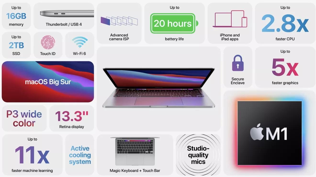 5 найбільших анонсів з презентації Apple One More Thing