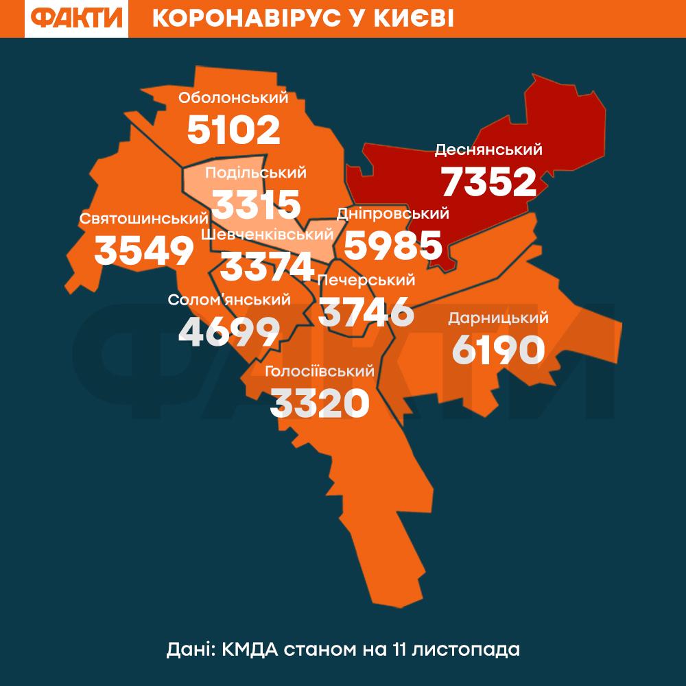 Карта коронавірусу у Києві 11 листопада