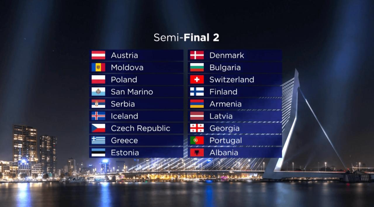 Евровидение 2021: в каком полуфинале выступит Украина
