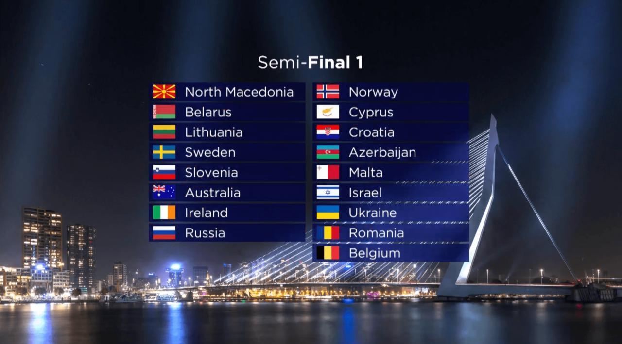 Євробачення 2021: в якому півфіналі виступить Україна