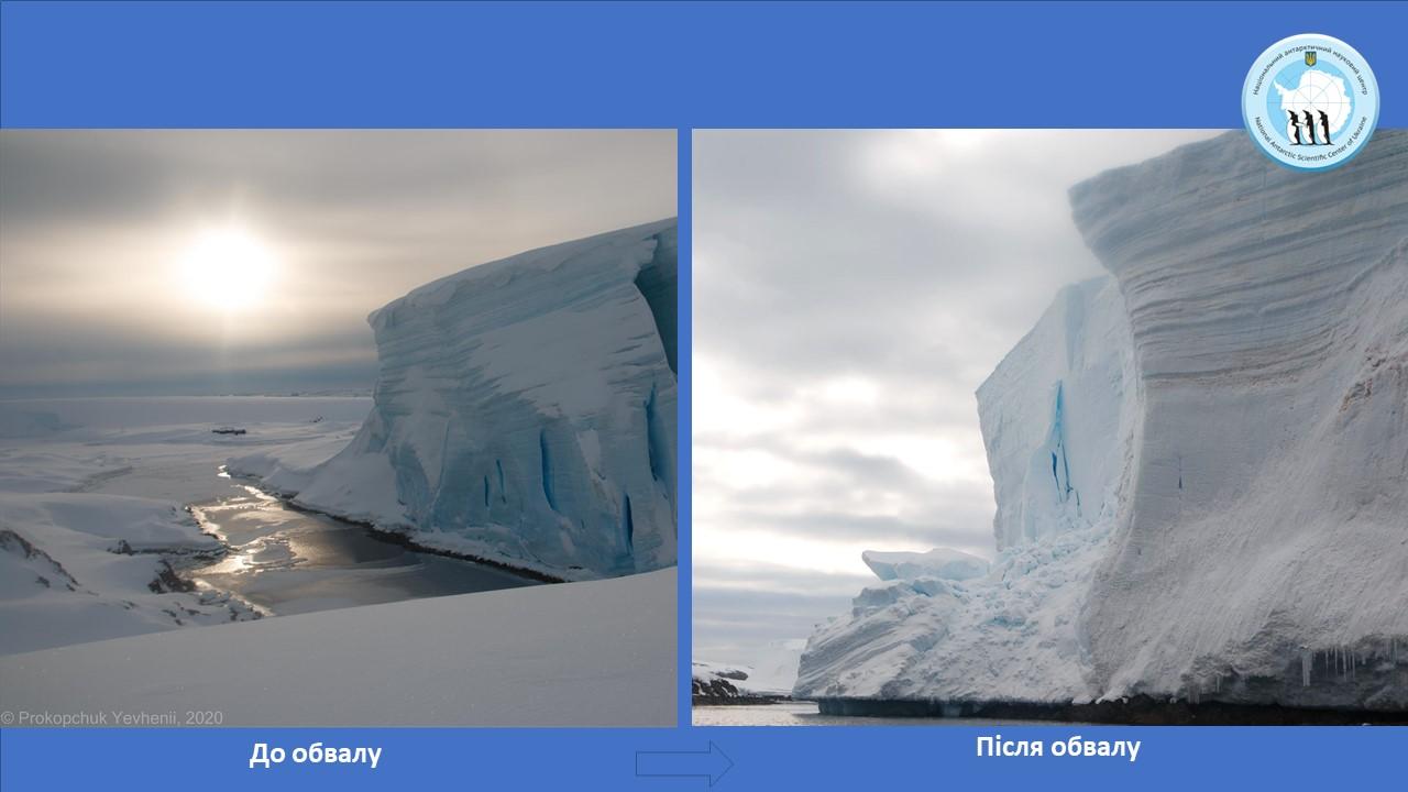 Танення льодовиків 1