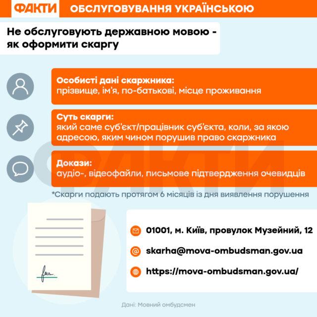 Обслуговування українською мовою з 16 січня: кого торкнеться, штрафи, куди скаржитися