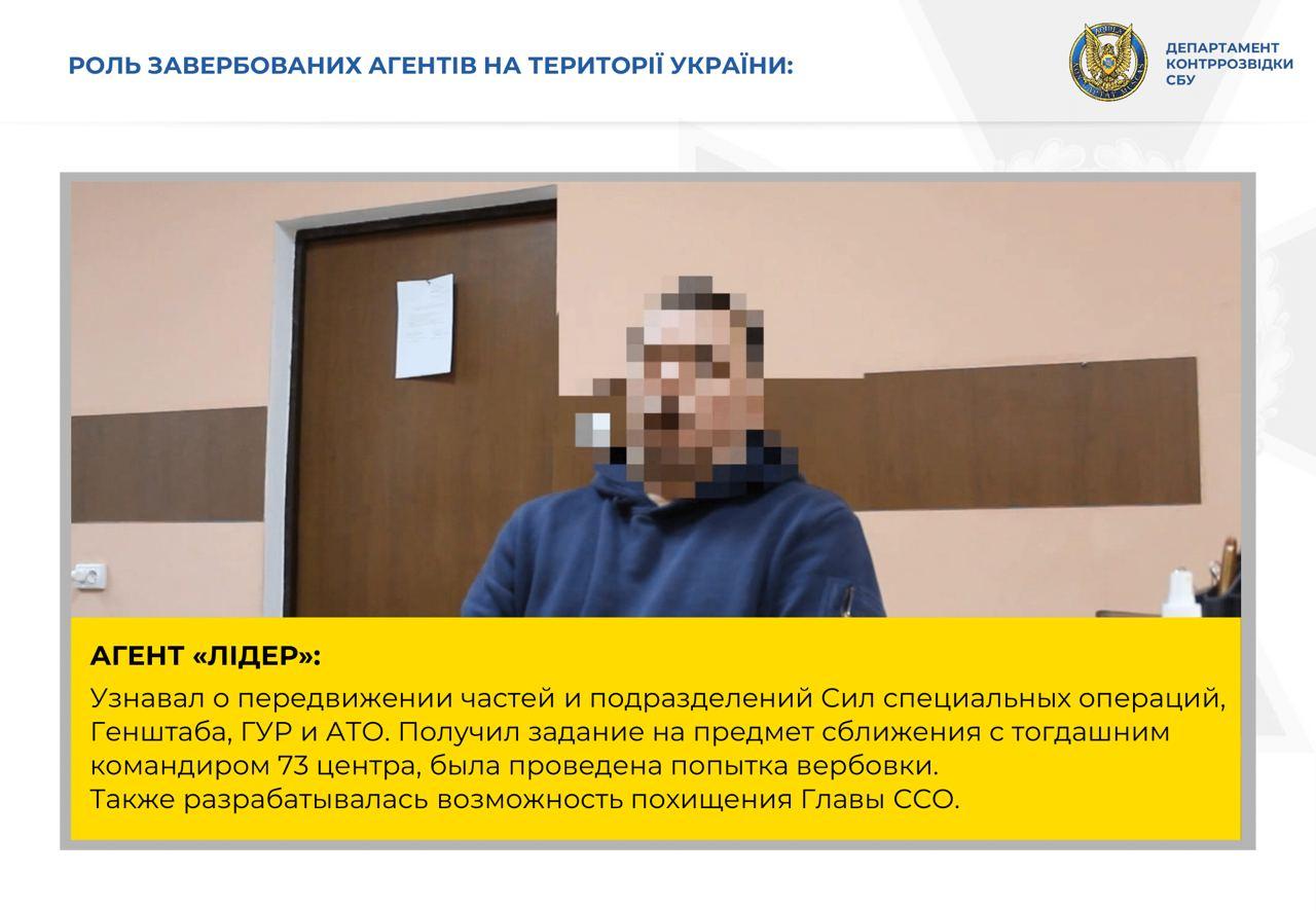 ФСБ створила в Україні шпигунську мережу