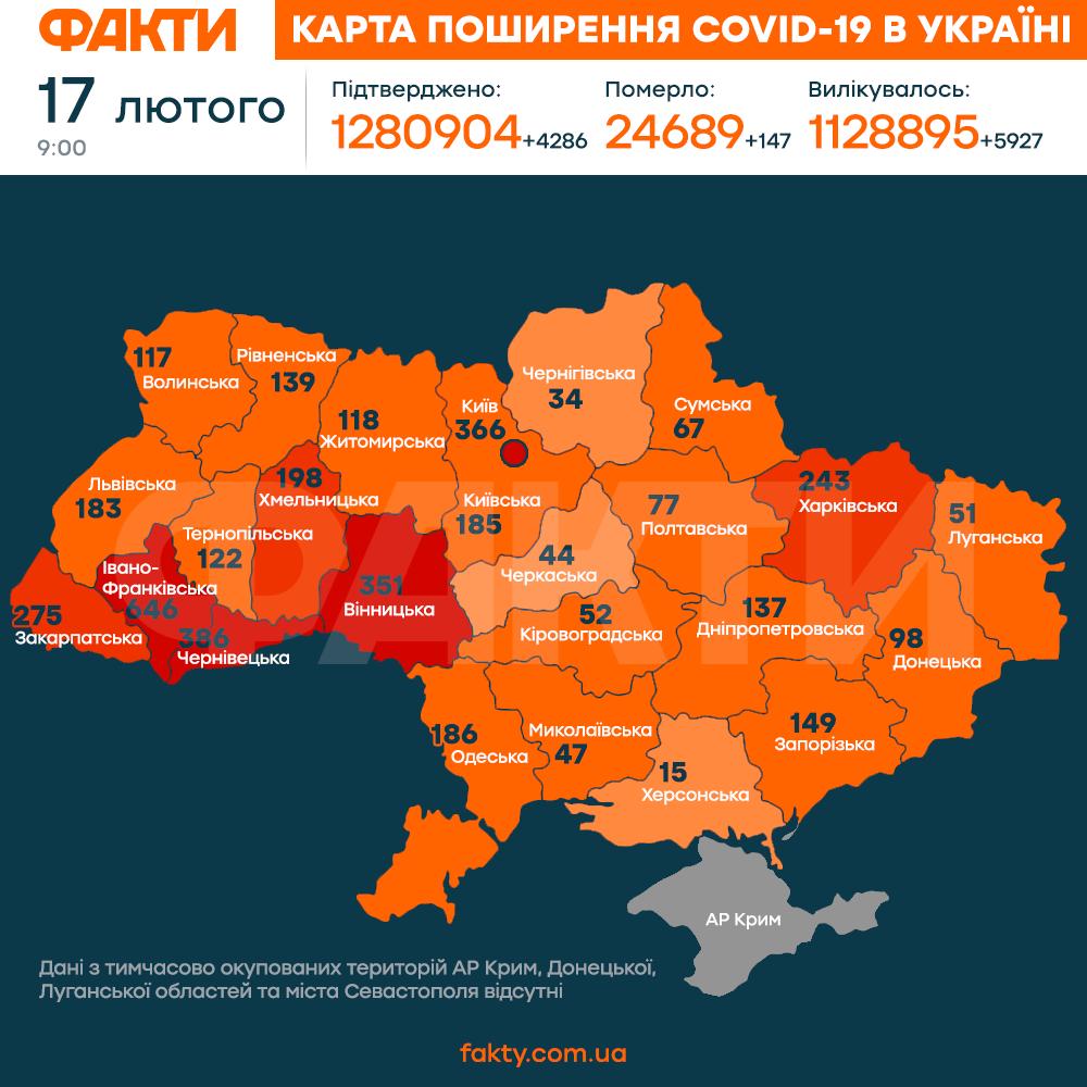 Коронавірус в Україні 17 лютого 2021: оперативна статистика МОЗ