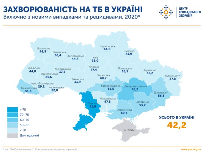 Заболеваемость туберкулезом в Украине снизилась на 30% — статистика по областям