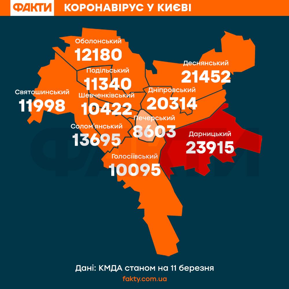 Коронавірус в Києві: статистика по районах (ОНЛАЙН)