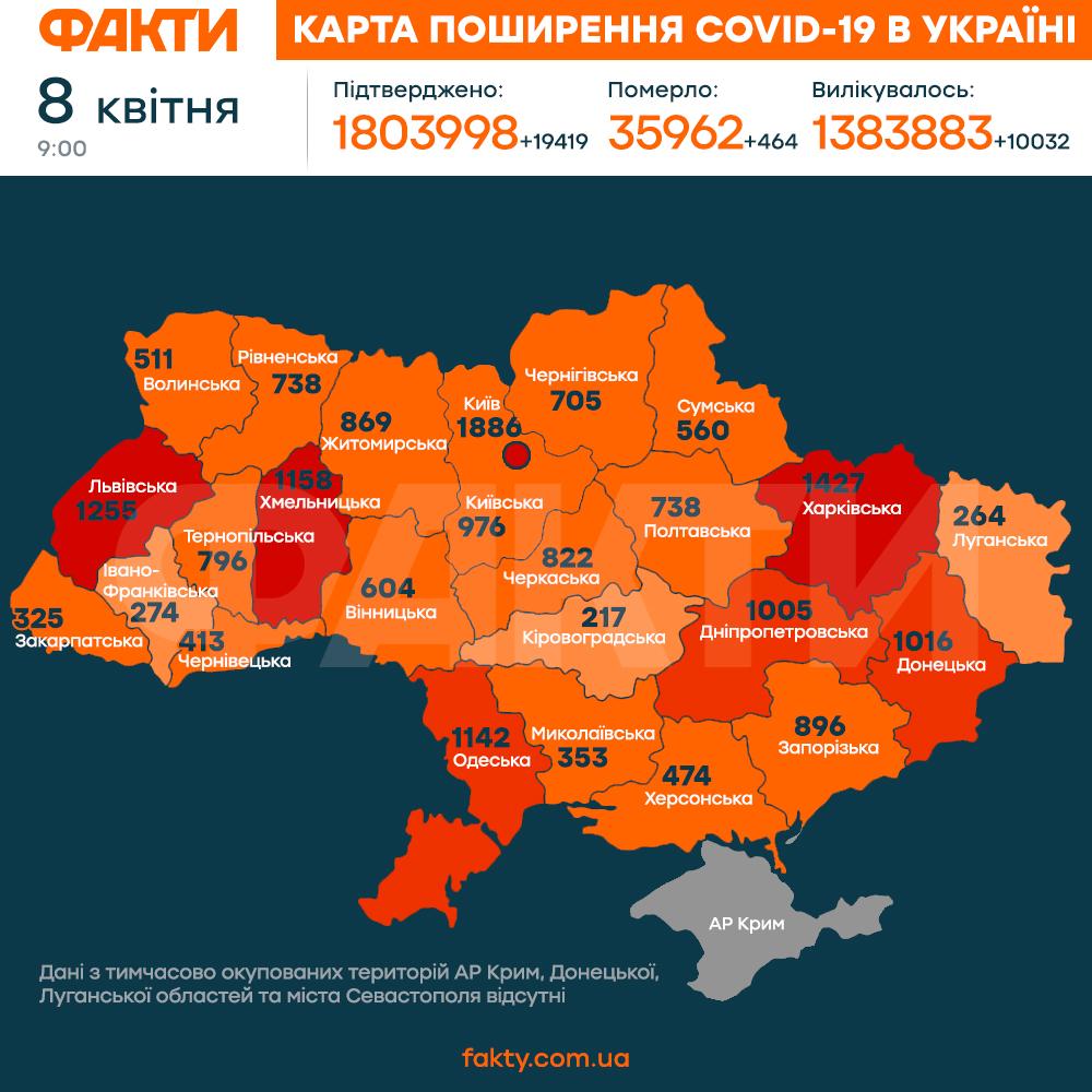 Коронавірус в Україні 8 квітня 2021: оперативна статистика МОЗ
