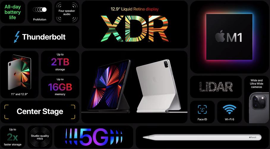 iPad Pro 2021: характеристика и цена новинки от Apple