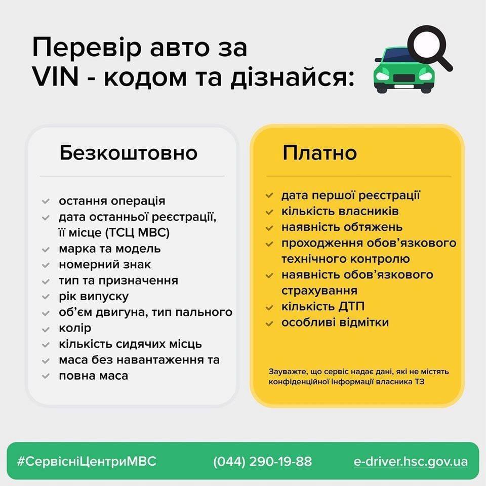 Як перевірити авто за VIN (він) кодом в Україні